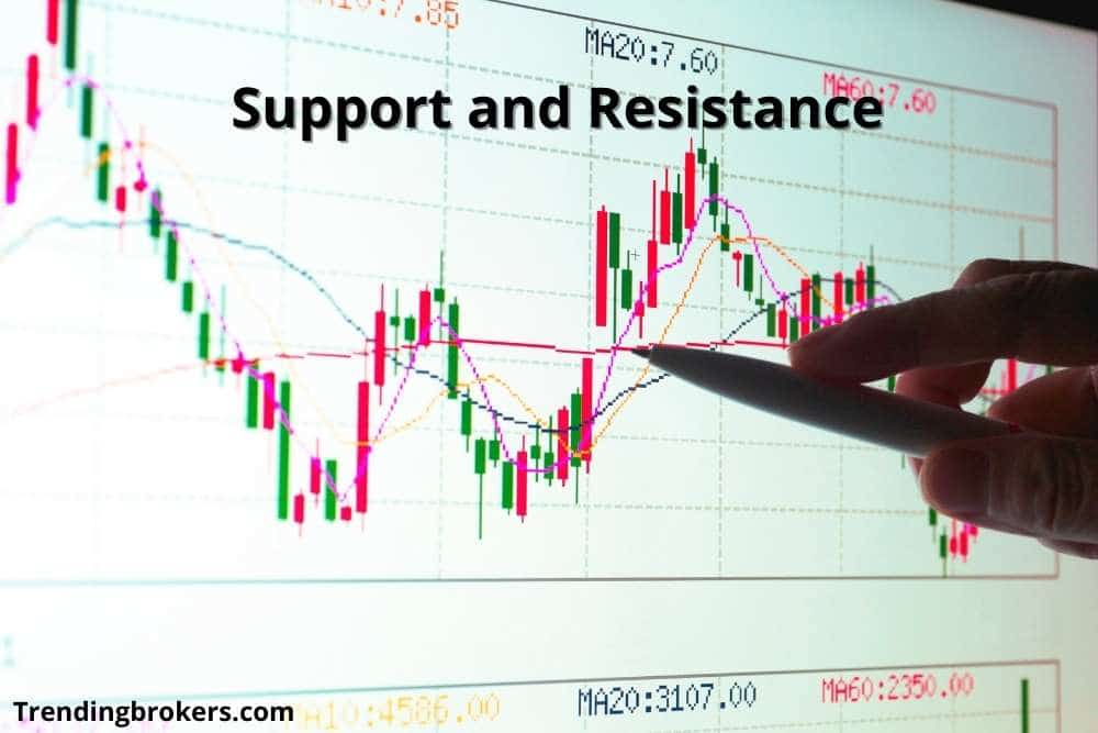 Support and Resistance: Best Beginners Guide 2021
